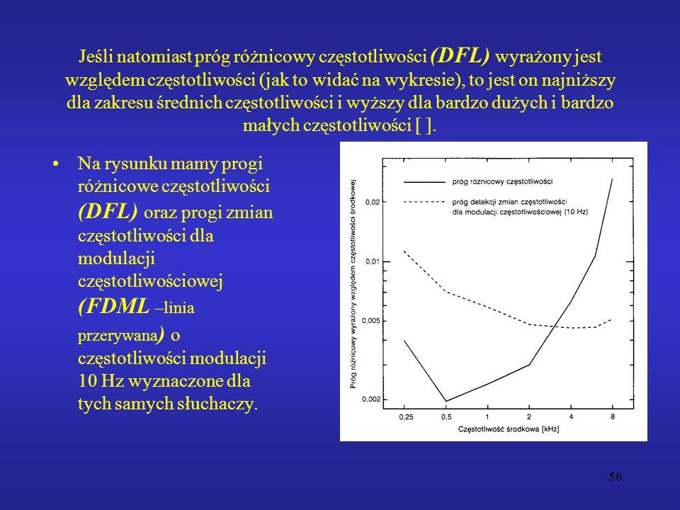 Jeśli natomiast próg różnicowy częstotliwości (DFL) wyrażony jest względem częstotliwości (jak to widać na wykresie), to jest on najniższy dla zakresu średnich częstotliwości i wyższy dla bardzo dużych i bardzo małych częstotliwości [ ].